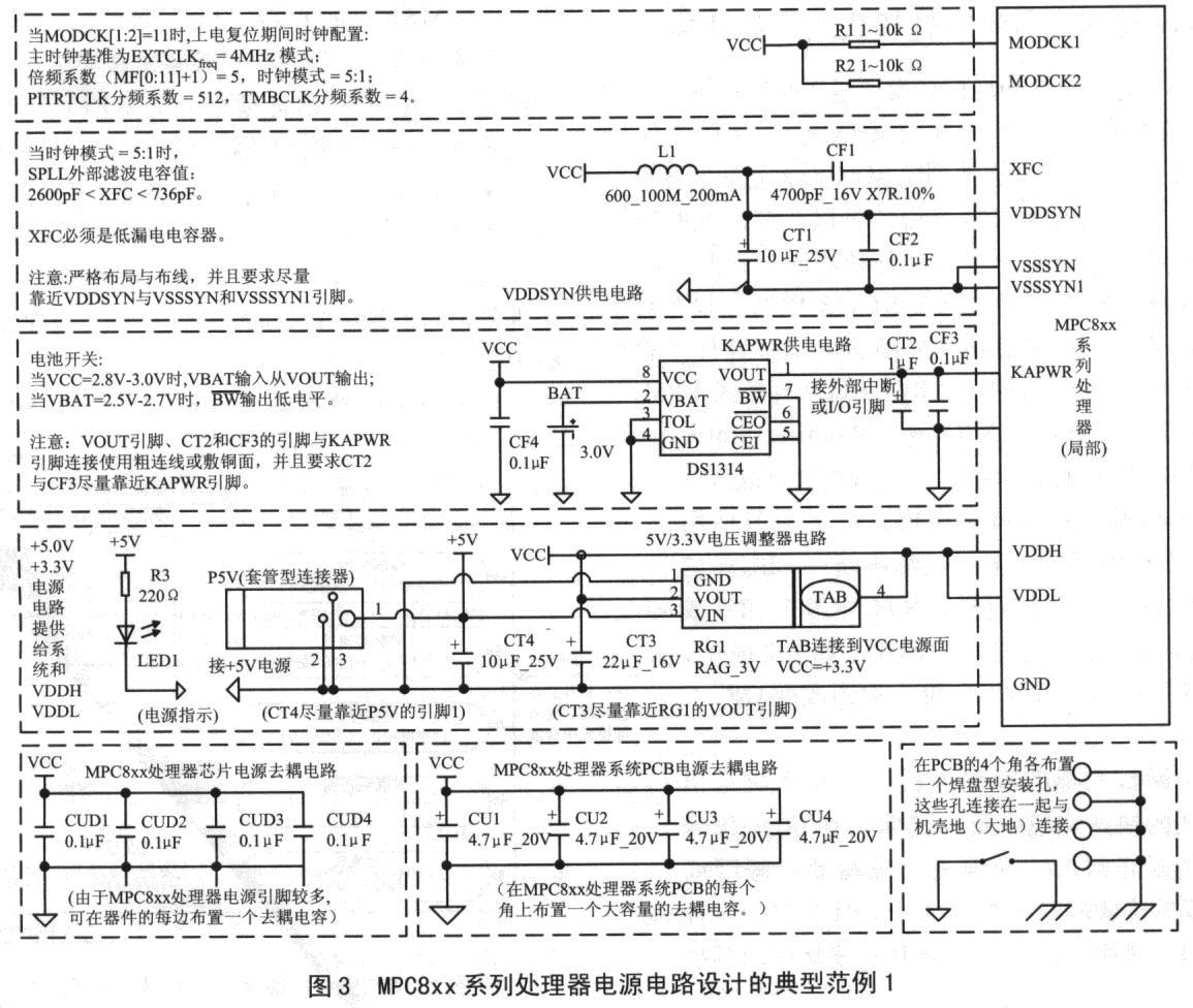 spll模拟电路供电引脚(vddsyn和vsssyn),保持有效电源供电引脚(kapwr)