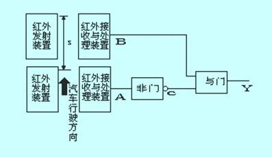 图1  红外光电传感器组成