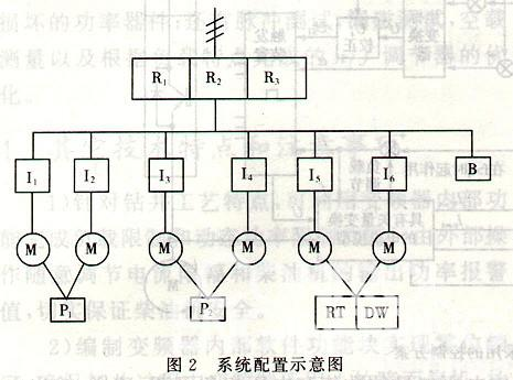 36kw电机接线图
