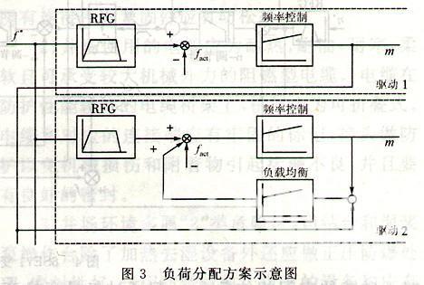 电动机变频器正反转控制电路图