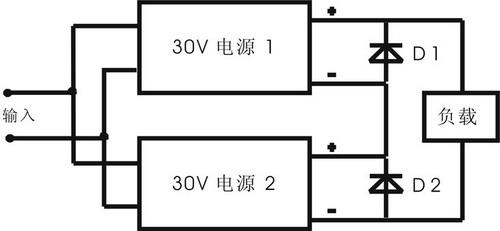 直流电机伺服驱动专用电源的设计如图