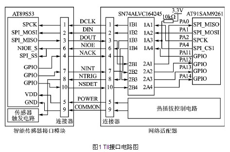 图1 tii接口电路图