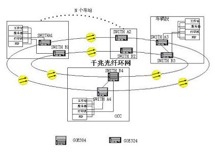 MBN网络拓扑图