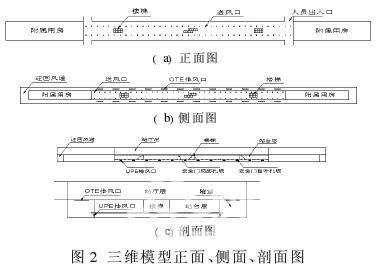 地铁通风空调系统三维模型