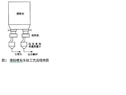 电路 电路图 电子 原理图 512_384