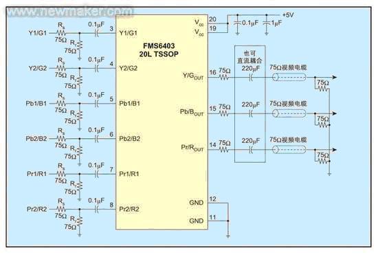 图3:三电平消隐箝位 同步时序 一般地,FMS6403响应双电平同步,如图4(a),在B时间段箝位同步脉冲顶部。当滤波器转换到高清晰度(30MHz)或旁路模式时,同步处理响应三电平同步,如图4(b)中的C时间段所示,箝位到消隐电平。  图4:同步时序。(a)双电平(b)三电平 对三电平同步脉冲定位,使在垂直间隔中的帧同步脉冲不触发箝位。为了提高系统上电时的稳定性,将帧同步脉冲箝位到略高于地电平。一旦帧同步脉冲(以及三电平同步脉冲)高于地电平,正常的箝位过程开始,并箝位到消隐电平,如图5(b)中C段示。