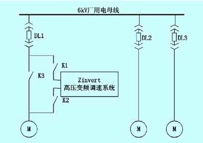 小车往返控制电路plci/o接线图
