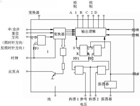 l297和l298组成的步进电机驱动电路