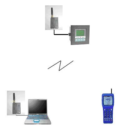 无功补偿/电网监测无线抄表