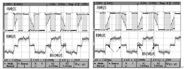 ,而且在电控制方面具有非常高的电压利用率及低频转矩。图3和图4分别给出了一种基于磁场定向控制(FOC)的无位置传感矢量控制器的系统框图及其实验波形。    图3:内置式永磁同步电机(IPMSM)矢量控制系统框图。    图4:电磁转矩方程式以及相电流与估算角度的实验波形。   创新解决办法:智能功率模块   智能功率模块(SPM)是微控制器或DSP与电机之间的功率接口,能减小电机体积并简化设计。这种模块较之于分立式解决方案的优势在于寄生电感更小、可靠性也更高,这是因为模块内的所有功率器件都采用了同批次芯片