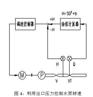 利用出口压力控制水泵转速