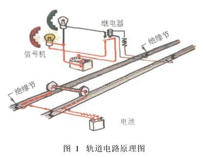 论轨道列车位置工程检测设备-+v轨道图纸网交通乐高流水线图片
