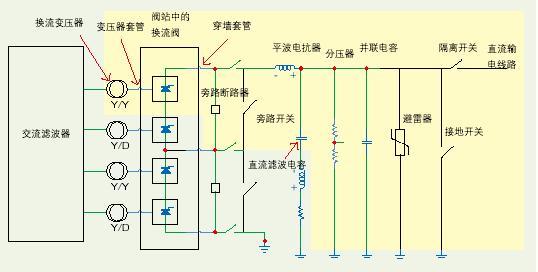 电路 电路图 电子 原理图 538_272