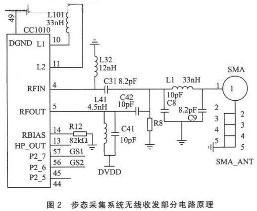 ,由于X、Y、Z轴方向的电压输出是0.45~2.85,CC1010的ADC最大输入范围是0~VDD。此处VDD为3.3 V,其范围恰好在ADC的输入范围之内,所以不用考虑额外的分压电阻。CC1010与MMA7260的接口电路如图3所示。R31/C31、R41/C41、R51/C51用于滤除MMA7260内部采样的开关噪声,GS1.GS2用于量程选择。    (3)按键控制、LED指示与报警电路   本无线采集系统有3个按键S1、S2和S3。其中S1是系统复位键。S2是模式选择键,可使采集系统处于自动工作方