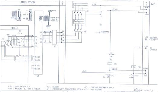 由于所有的此类变频器都采用了相同的控制原理和模式,因此不同的控制区域可以使用相同的电器原理图,参数的设置和接线方法也完全相同。仅仅体现在设备编号不同和电动机与变频器的功率,加/减速时间,电机额定参数设定不同,因此只要掌握了一张原理图就可以对几十台同样设备进行维护和诊断,十分方便和快捷。   对于功能类似的变频器控制,RSlogix 5 PLC 的控制程序也极为简化,只要设计编制了一台变频器的程序,就可作为子程序,无限次的调用。典型参数设定表见表格一所示。