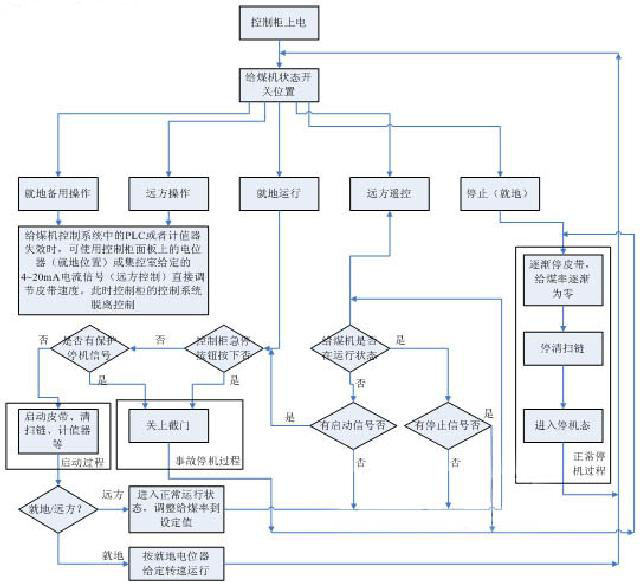 消防水泵控制模块接线图