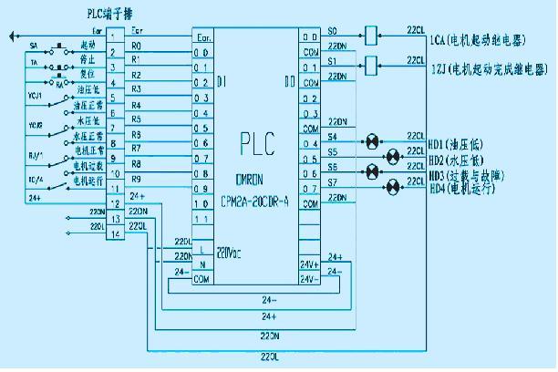 PLC在空压机应用中的改造-控制视频网工程图纸教程电力工程讲解图片