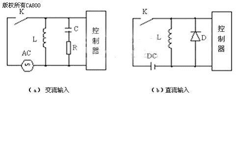 2 输出电路抗干扰设计   plc系统为开关量输出,可有继电器输出,晶闸管