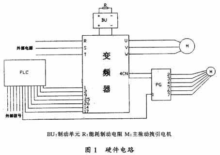plc在电梯控制中的应用