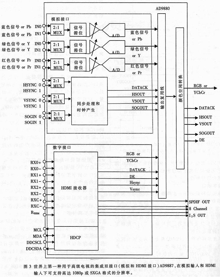基本逻辑门功能测试电路图