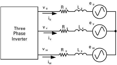 改进电机调速控制应对环保设计挑战