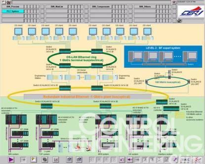 图2控制系统配置图