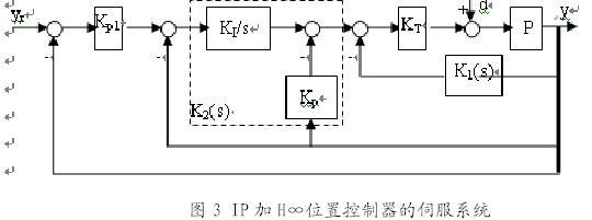 因此舵机控制器必须根据制导计算机的给定位置信号来控制舵面的偏转.