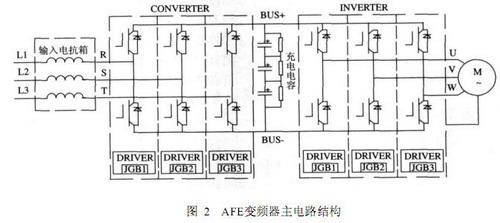 可控整流器是由3组skiip模块组成的三相全控桥