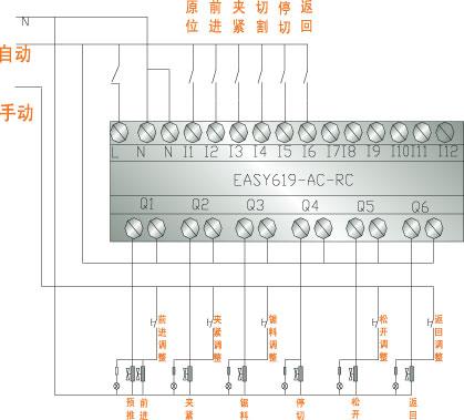 plc如何硬件连接(s7