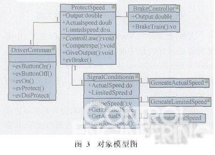 北京/北京地铁1号线使用的控制方式是分级速度控制方式的出口检查方式