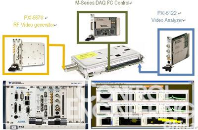 图5 电视调谐器的生产线测试    这是一个典型的音频视频以及射频测试应用。测试任务是执行一个模拟调谐器的生产线测试。通过使用高性能的模块化仪器和灵活开发的软件,电视测试样式能在任意的射频频道、功率水平、调制深度和电视信号标准中产生。高速的数字化仪对音频、视频质量实现高性能的测试。在测试程序中,10个非线形的视频测量和5个音频测量确保了每个产品符合客户的高测量质量需求。典型的视频测试包括同步和脉冲幅度、chroma/luma增益、差分增益和差分相位。典型的音频测试包括增益、噪声电平、信噪比和总谐波失
