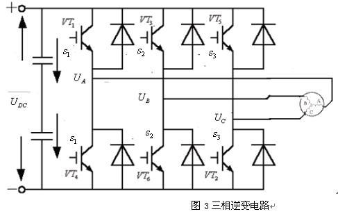 永磁同步伺服电机(pmsm)驱动器原理