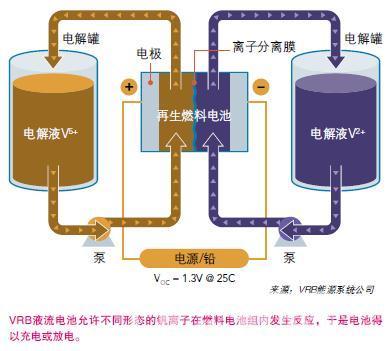钠硫电池结构示意图