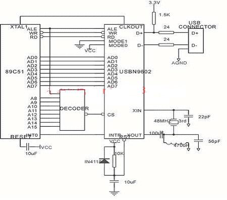 usbn9602与89c51接口电路