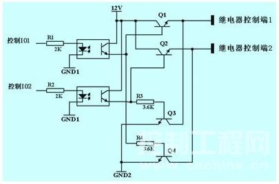 高炉料面自动成像控制系统的设计与研究