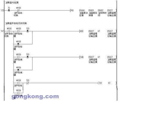 科威嵌入式plc在隧道窑控制系统上的应用如图; plc正反转梯形图; 科威