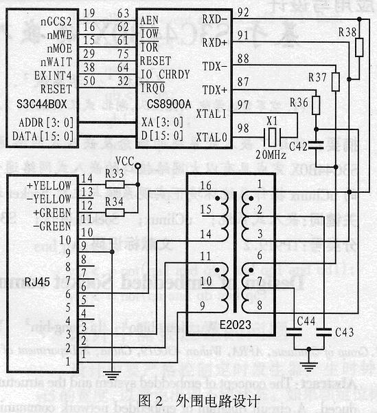 外围电路设计