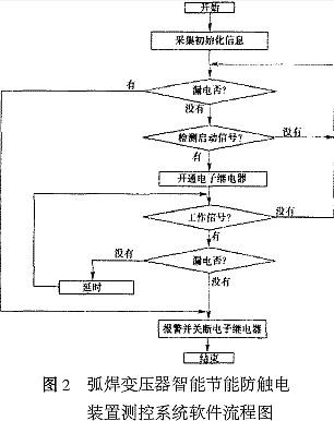 降压电路流程图