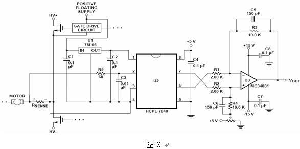 3.2.4 电流采样实验波形   当采样电阻两端为100mV输入,采样电阻精确度高、温漂小的条件下,输出的波形如图6所示。隔离型A/D转换器能直接将模拟量转化为数字量输出,波形稳定,输入数字量偏差小,数据准确度较高。