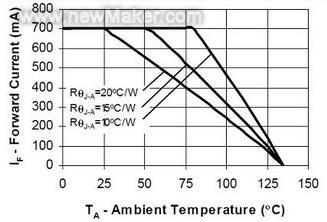 高亮度LED在汽车照明应用中的关键问题高清图片