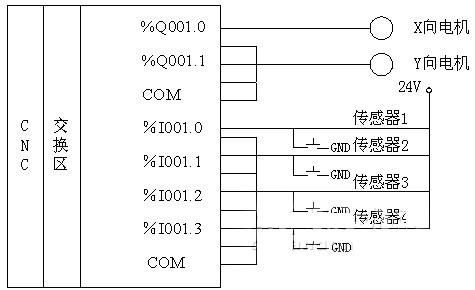 数控机床接口电路