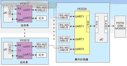 mbus总线接收电路图
