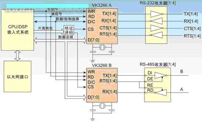 4个rs485串口)的电路原理图