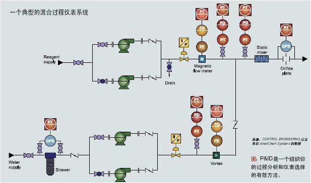 两线制仪表电路图