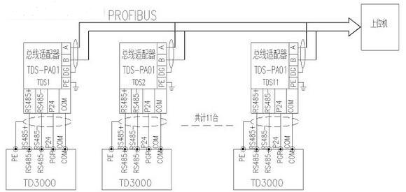 艾默生ct变频器鞍钢集团应用案例集锦