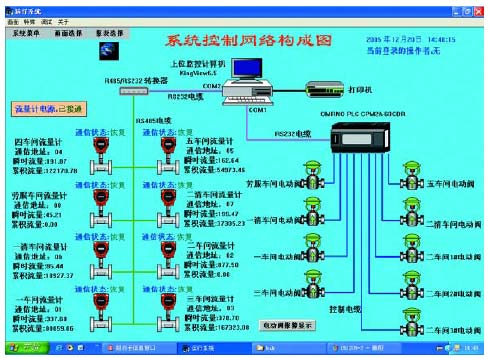 plc弯管机电路图