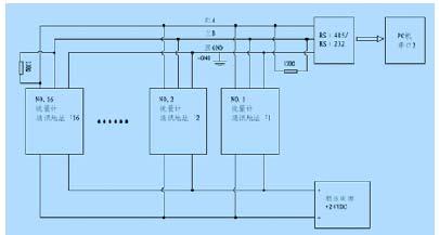 电动阀选择电动加手动控制,方便操作人员现场操作.图片