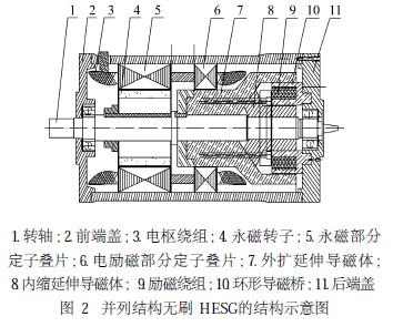 并列结构混合励磁无刷同步发电机的原理及实现