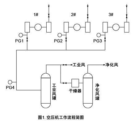 三相电动机气压自动开关接线图