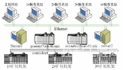转炉本体和余热锅炉汽化冷却系统的过